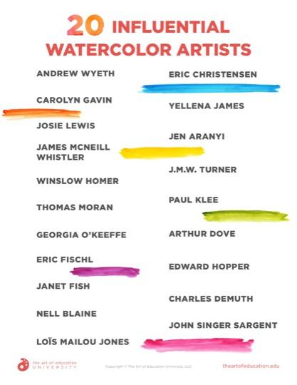 https://artofed-uploads-prod.nyc3.cdn.digitaloceanspaces.com/2020/06/65.2-Influential-Watercolor-Artists.pdf