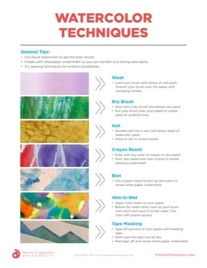 https://artofed-uploads-prod.nyc3.cdn.digitaloceanspaces.com/2020/06/65.2-WATERCOLOR-TECHNIQUES.pdf