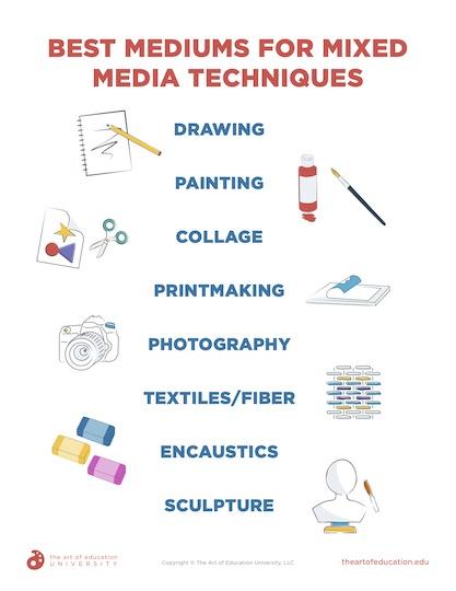 https://artofed-uploads-prod.nyc3.cdn.digitaloceanspaces.com/2020/07/68.1-Best-Mediums-for-Mixed-Media-Techniques.pdf