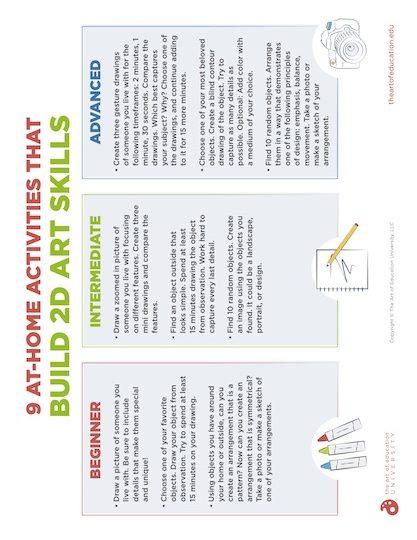 https://artofed-uploads-prod.nyc3.cdn.digitaloceanspaces.com/2020/08/76.29-AtHomeActivitiesThat-Build2DArtSkills.pdf