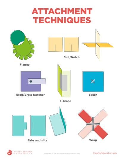 https://artofed-uploads-prod.nyc3.cdn.digitaloceanspaces.com/2020/09/78.3AttachmentTechniques.pdf