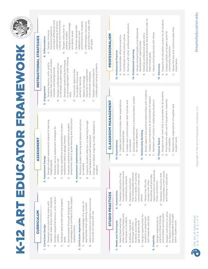 https://artofed-uploads-prod.nyc3.cdn.digitaloceanspaces.com/2020/09/AOEU_TeachingFrameworkforArtEducators2020.pdf