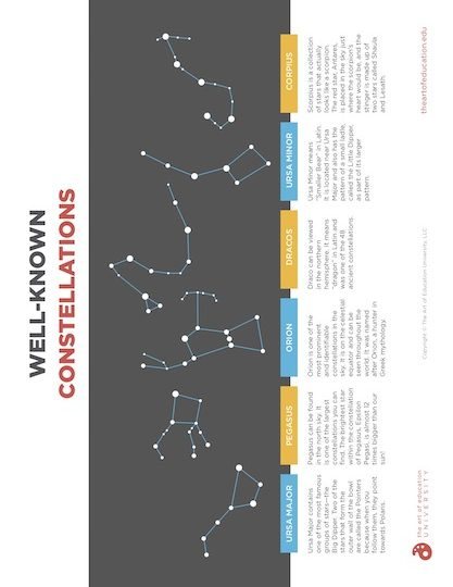 https://artofed-uploads-prod.nyc3.cdn.digitaloceanspaces.com/2020/10/55.1-Constellations.pdf