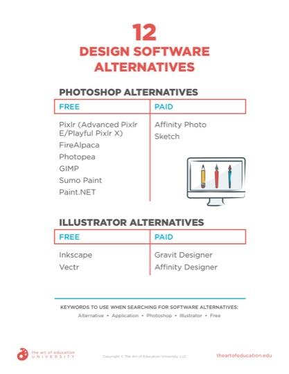 https://artofed-uploads-prod.nyc3.cdn.digitaloceanspaces.com/2020/11/72.2-12DesignSoftwareAlternatives.pdf