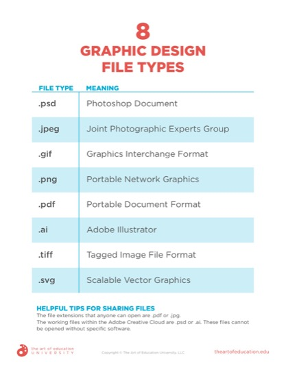 https://artofed-uploads-prod.nyc3.cdn.digitaloceanspaces.com/2020/11/72.2-8GraphicDesignFileTypes.pdf