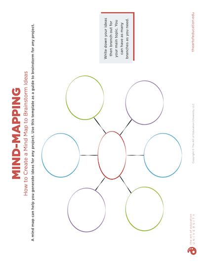 https://artofed-uploads-prod.nyc3.cdn.digitaloceanspaces.com/2020/12/75.1MindMapping.pdf