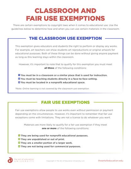 https://artofed-uploads-prod.nyc3.cdn.digitaloceanspaces.com/2020/12/77.3-ClassroomandFairUseExemptions.pdf