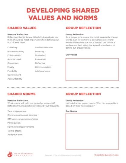 https://artofed-uploads-prod.nyc3.cdn.digitaloceanspaces.com/2021/03/83.3-DevelopingShared-ValuesANDNorms.pdf