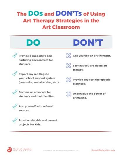 https://artofed-uploads-prod.nyc3.cdn.digitaloceanspaces.com/2021/07/73.2-TheDOsandDONTsofUsing-ArtTherapyStrategiesintheArtClassroom.pdf