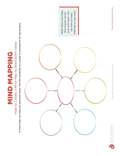 https://artofed-uploads-prod.nyc3.cdn.digitaloceanspaces.com/2021/07/87.1-MindMapping.pdf
