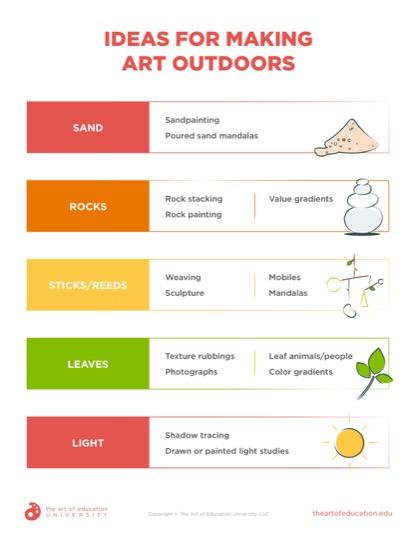 https://artofed-uploads-prod.nyc3.cdn.digitaloceanspaces.com/2021/07/Ideas-for-Making-Art-Outdoors.pdf
