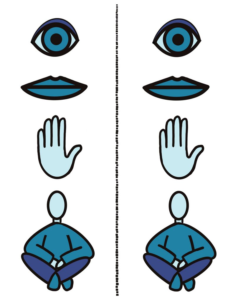 eye mouth hand sitting person visual
